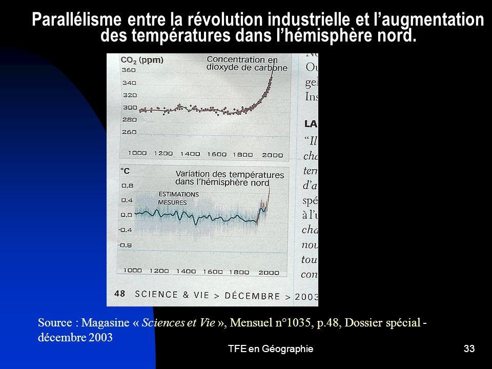 TFE en Géographie33 Parallélisme entre la révolution industrielle et laugmentation des températures dans lhémisphère nord.