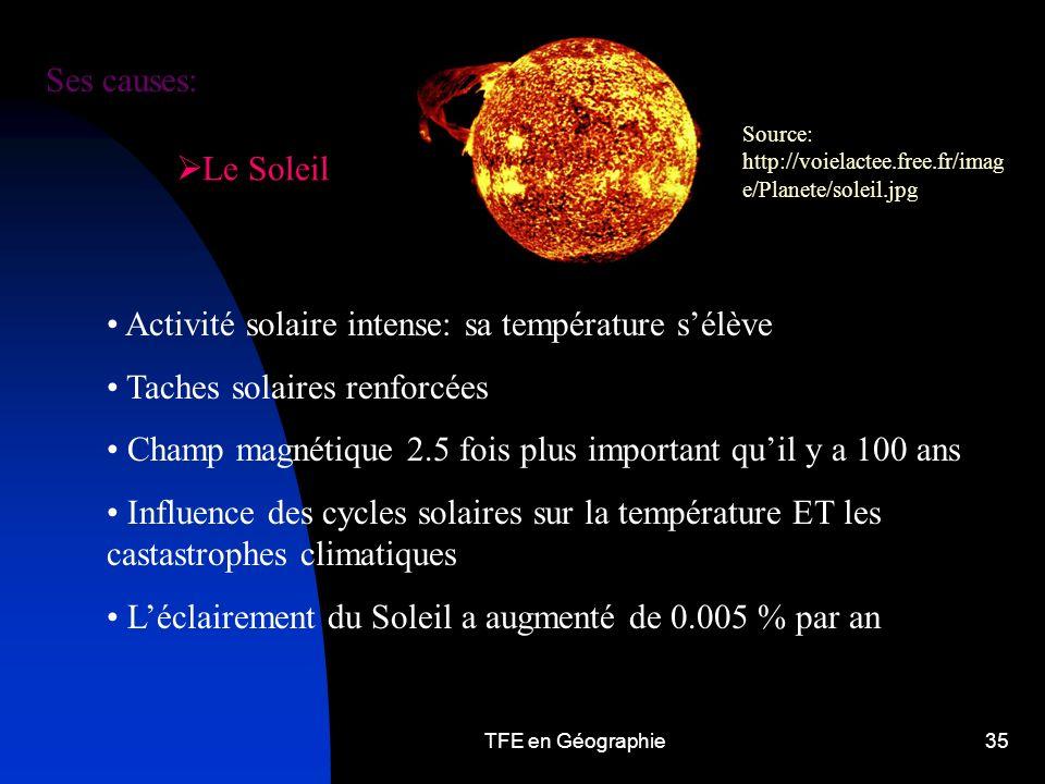 TFE en Géographie35 Le Soleil Activité solaire intense: sa température sélève Taches solaires renforcées Champ magnétique 2.5 fois plus important quil y a 100 ans Influence des cycles solaires sur la température ET les castastrophes climatiques Léclairement du Soleil a augmenté de 0.005 % par an Source: http://voielactee.free.fr/imag e/Planete/soleil.jpg Ses causes:
