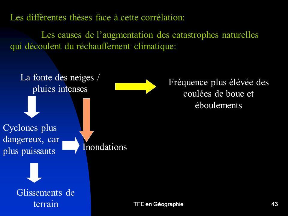 TFE en Géographie43 Les différentes thèses face à cette corrélation: Les causes de laugmentation des catastrophes naturelles qui découlent du réchauffement climatique: La fonte des neiges / pluies intenses Fréquence plus élévée des coulées de boue et éboulements Inondations Cyclones plus dangereux, car plus puissants Glissements de terrain