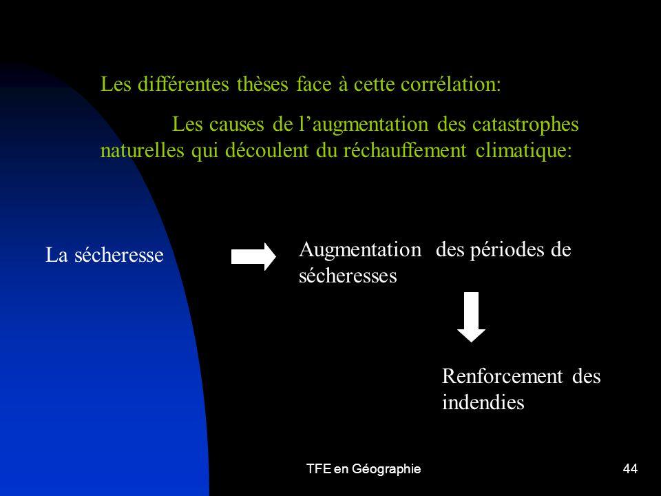 TFE en Géographie44 Les différentes thèses face à cette corrélation: Les causes de laugmentation des catastrophes naturelles qui découlent du réchauffement climatique: La sécheresse Augmentation des périodes de sécheresses Renforcement des indendies