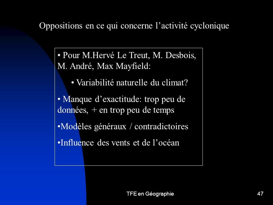 TFE en Géographie47 Oppositions en ce qui concerne lactivité cyclonique Pour M.Hervé Le Treut, M.