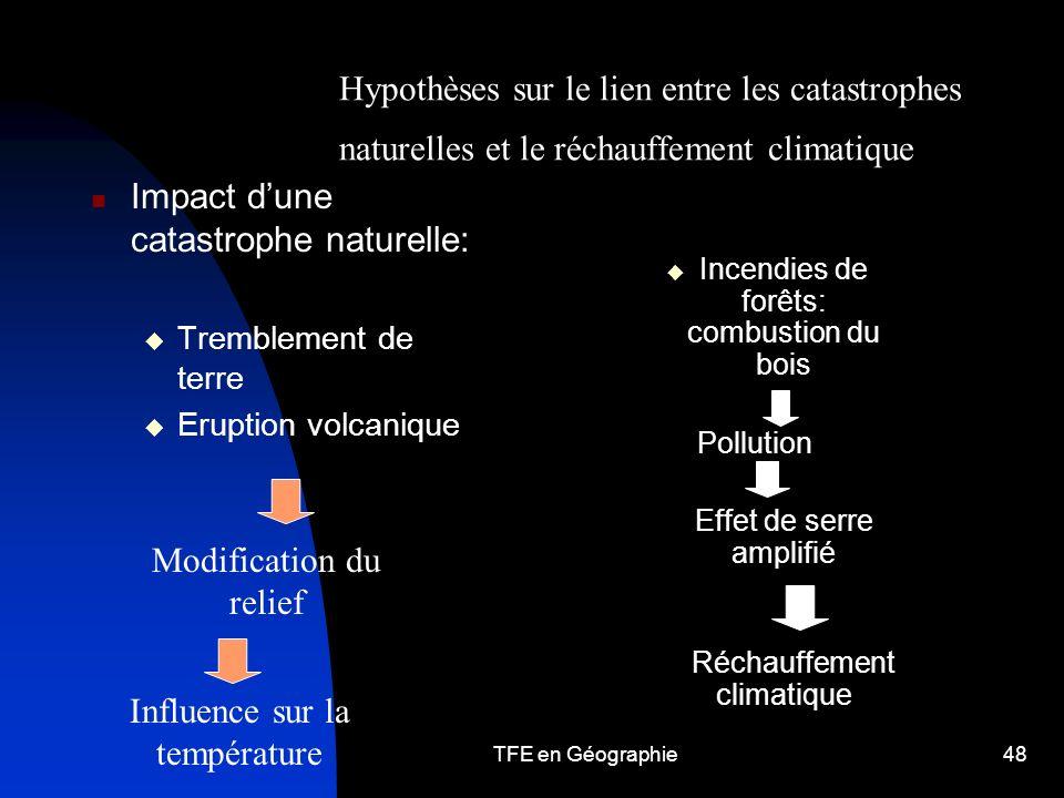 TFE en Géographie48 Hypothèses sur le lien entre les catastrophes naturelles et le réchauffement climatique Impact dune catastrophe naturelle: Tremblement de terre Eruption volcanique Incendies de forêts: combustion du bois Pollution Effet de serre amplifié Réchauffement climatique Modification du relief Influence sur la température
