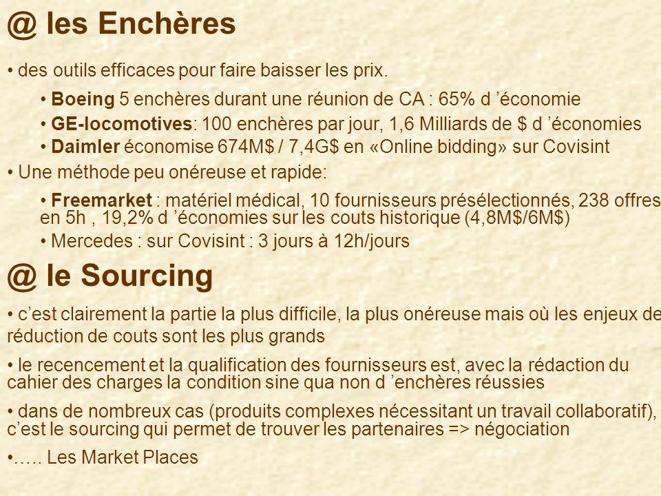 « Economiser 1$ dAchat = Augmenter ses Ventes de 20$ » AMR Research: un enjeu de 15 à 25% déconomies / Achats aggréger Quaker Oats : 13 process, 8 sys