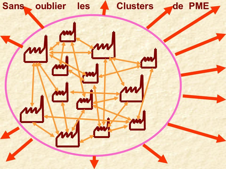 Et une organisation de lentreprise en réseau de filiales ou de centres de profit