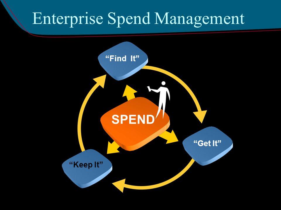 Aujourdhui chez Boeing comme chez Quaker Oats le Business cest « 80% of infomanagement and 20% of physical processes »: le «spend management» GM-divis