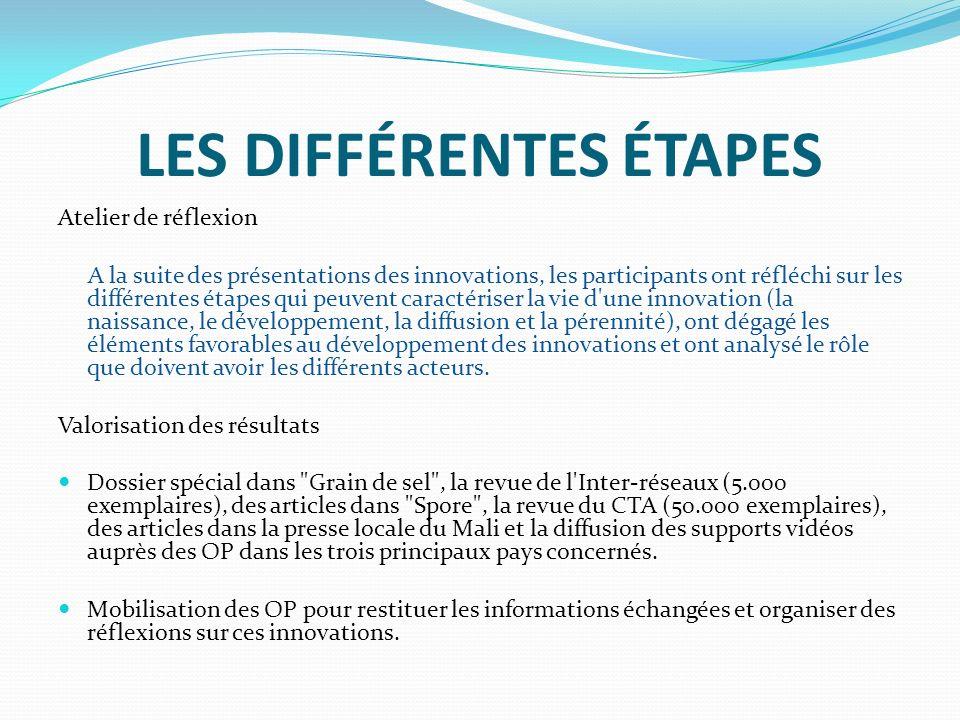 PRINCIPAUX ENSEIGNEMENTS DE SEGOU Sur l intérêt : richesse des initiatives présentées et enthousiasme des participants, en particulier de la part des membres dOP.