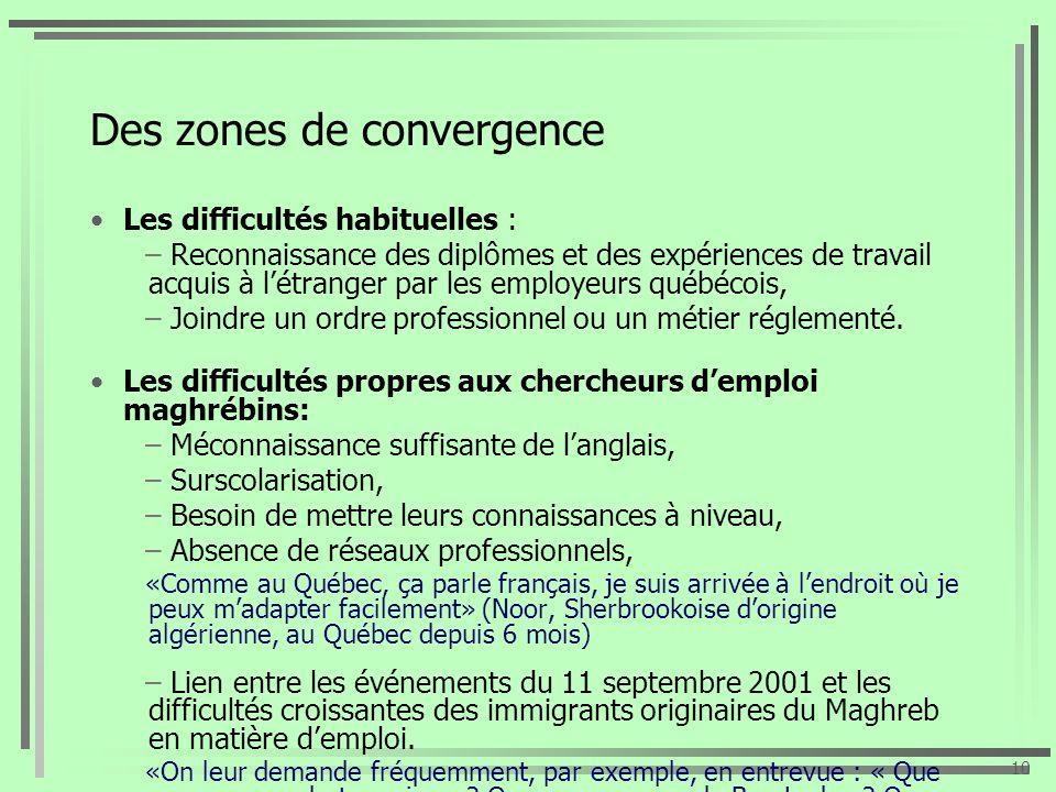 Des zones de convergence Les difficultés habituelles : – Reconnaissance des diplômes et des expériences de travail acquis à létranger par les employeu