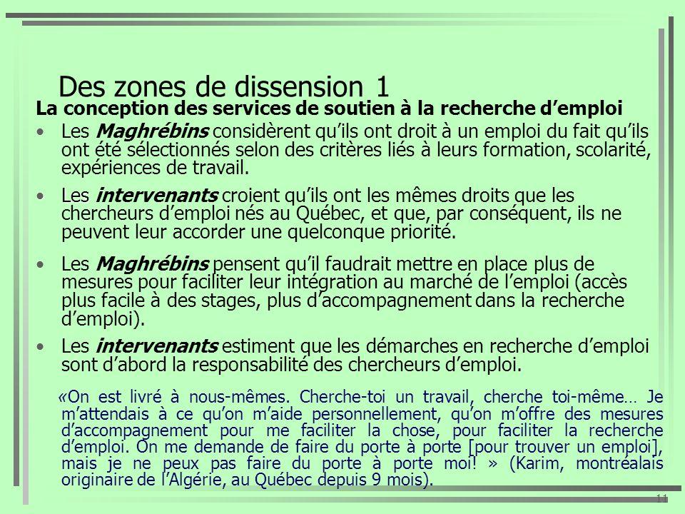 Des zones de dissension 1 La conception des services de soutien à la recherche demploi Les Maghrébins considèrent quils ont droit à un emploi du fait
