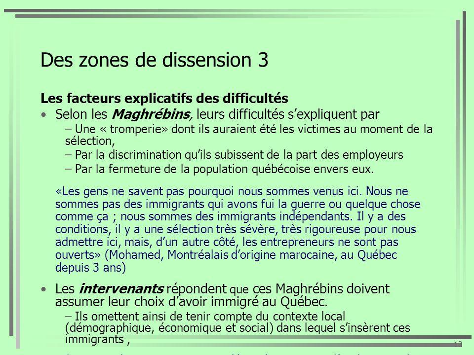 Des zones de dissension 3 Les facteurs explicatifs des difficultés Selon les Maghrébins, leurs difficultés sexpliquent par – Une « tromperie» dont ils