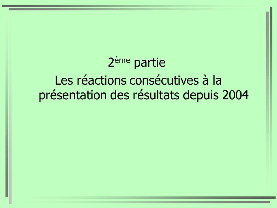 2 ème partie Les réactions consécutives à la présentation des résultats depuis 2004