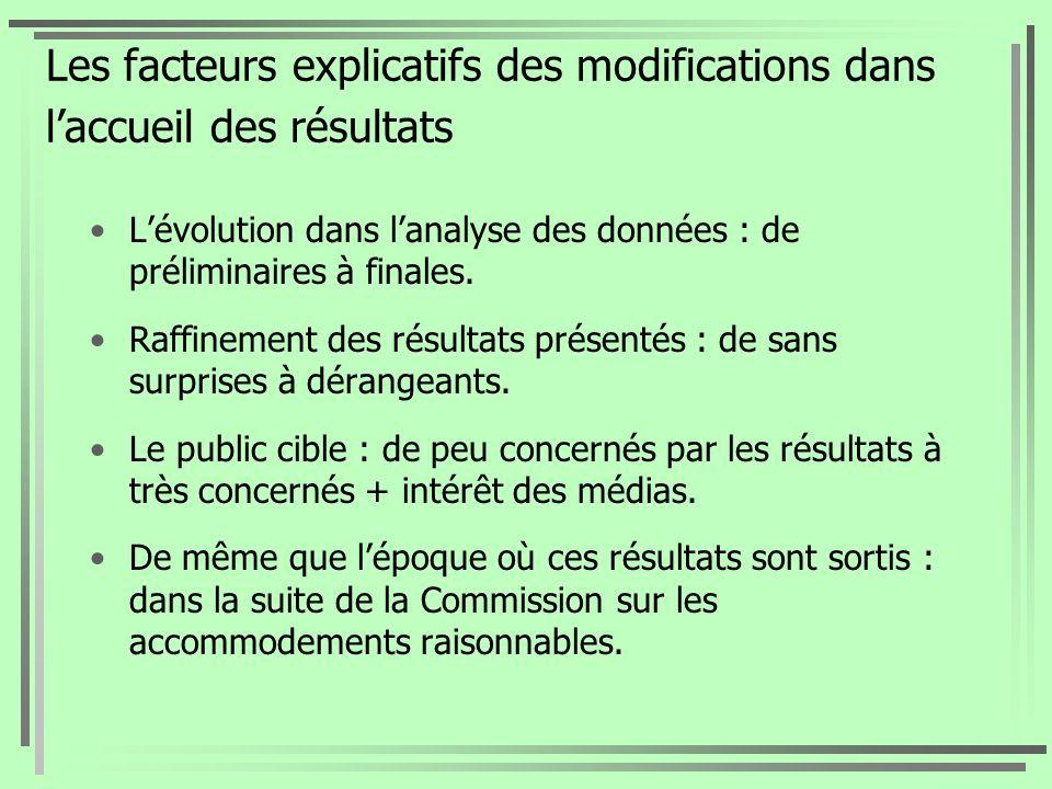 Les facteurs explicatifs des modifications dans laccueil des résultats Lévolution dans lanalyse des données : de préliminaires à finales. Raffinement