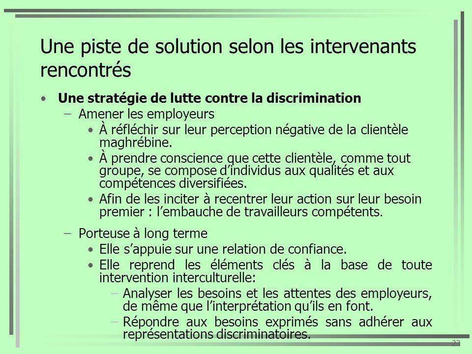 Une piste de solution selon les intervenants rencontrés Une stratégie de lutte contre la discrimination –Amener les employeurs À réfléchir sur leur pe