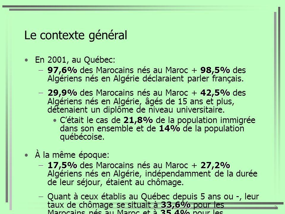Le contexte général En 2001, au Québec: –97,6%98,5% –97,6% des Marocains nés au Maroc + 98,5% des Algériens nés en Algérie déclaraient parler français