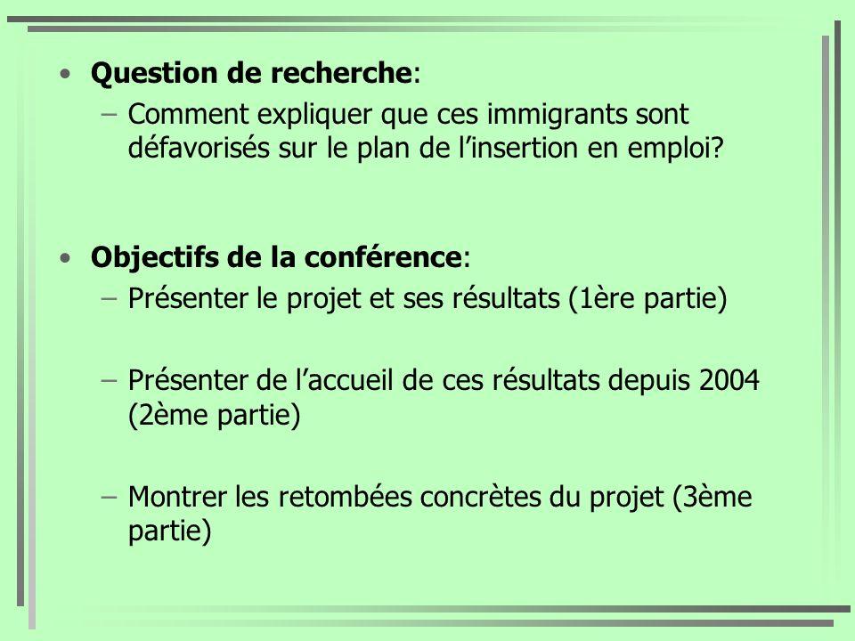 Les retombées concrètes du projet Une formation en intervention interculturelle pour lensemble des intervenants oeuvrant avec une clientèle immigrée est en cours de préparation au MICC et à Emploi- Québec.