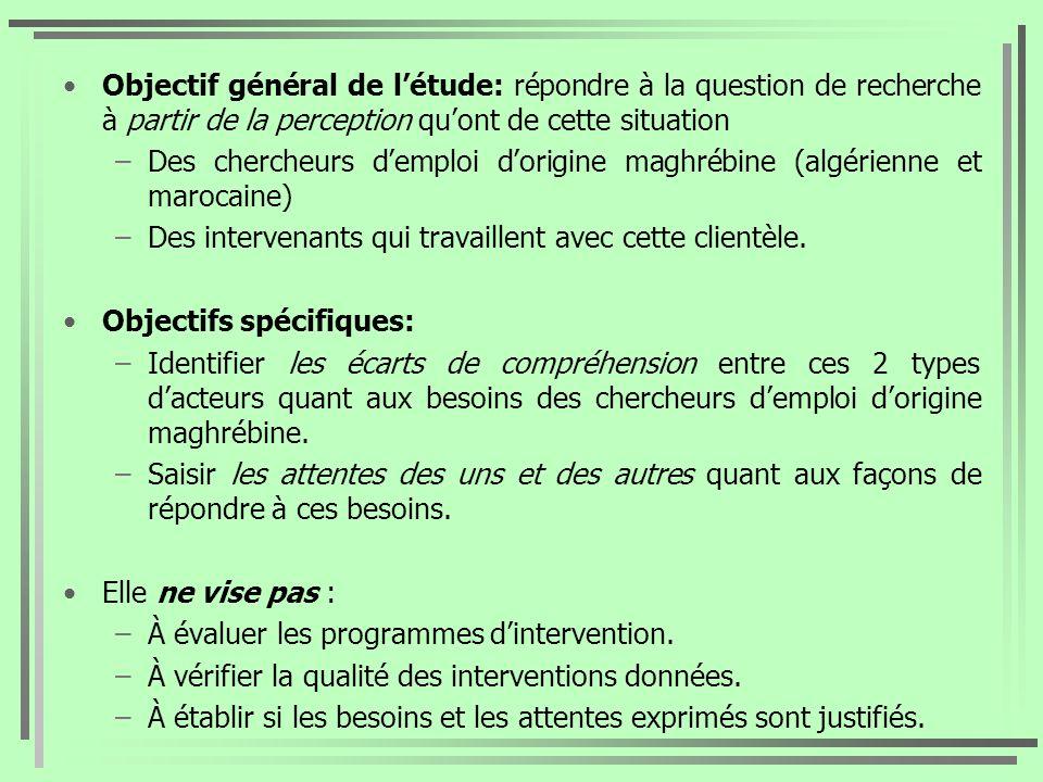 Léchantillon Des entrevues semi-dirigées (mai 2004-janvier 2005) auprès de: –22 –22 Maghrébins en recherche demploi (16 à Montréal, 5 à Sherbrooke), –15 –15 intervenants (8 à Montréal, 7 à Sherbrooke), –Tous rencontrés au Ministère des Communautés culturelles et de lImmigration, dans un Centre local demploi ou dans un autre organisme daide à lemploi.