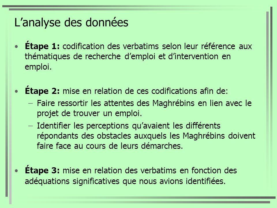 Lanalyse des données Étape 1: codification des verbatims selon leur référence aux thématiques de recherche demploi et dintervention en emploi. Étape 2