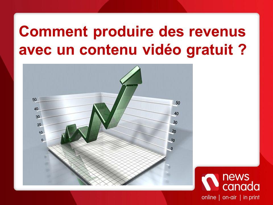Comment produire des revenus avec un contenu vidéo gratuit ?