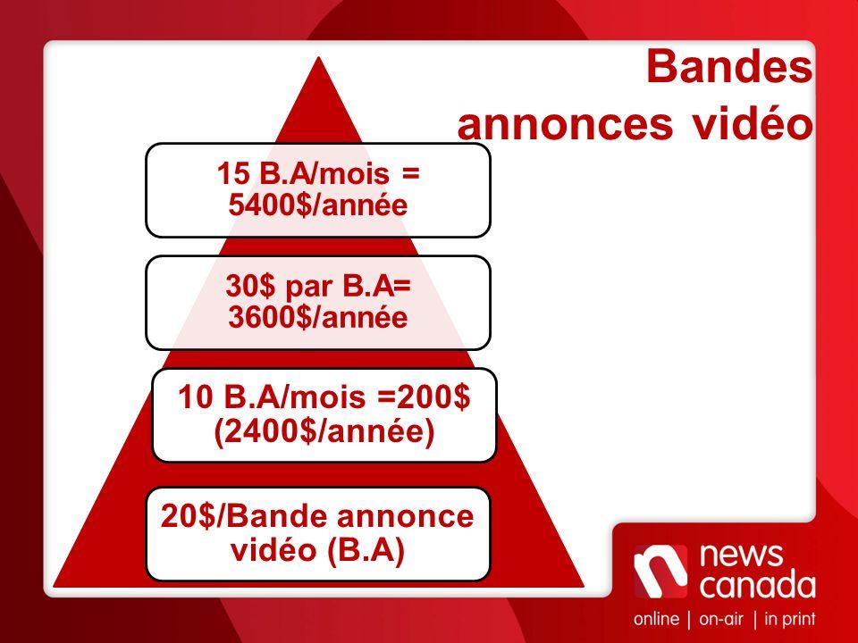 Bandes annonces vidéo 20$/Bande annonce vidéo (B.A) 10 B.A/mois =200$ (2400$/année) 30$ par B.A= 3600$/année 15 B.A/mois = 5400$/année
