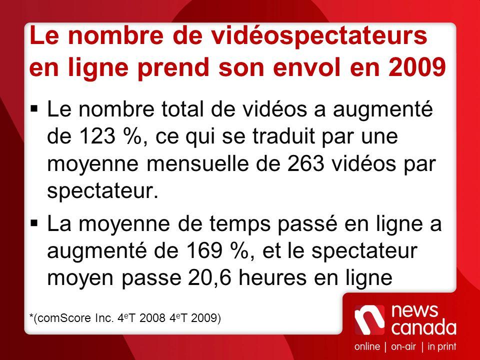 Le nombre de vidéospectateurs en ligne prend son envol en 2009 Le nombre total de vidéos a augmenté de 123 %, ce qui se traduit par une moyenne mensue