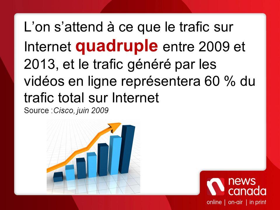 Lon sattend à ce que le trafic sur Internet quadruple entre 2009 et 2013, et le trafic généré par les vidéos en ligne représentera 60 % du trafic tota