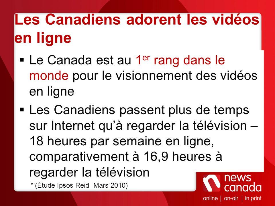 Les Canadiens adorent les vidéos en ligne Le Canada est au 1 er rang dans le monde pour le visionnement des vidéos en ligne Les Canadiens passent plus