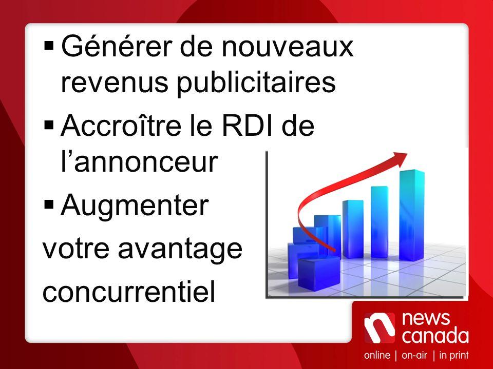 Générer de nouveaux revenus publicitaires Accroître le RDI de lannonceur Augmenter votre avantage concurrentiel