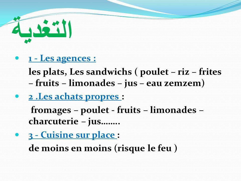 التغدية 1 - Les agences : les plats, Les sandwichs ( poulet – riz – frites – fruits – limonades – jus – eau zemzem) 2.Les achats propres : fromages –
