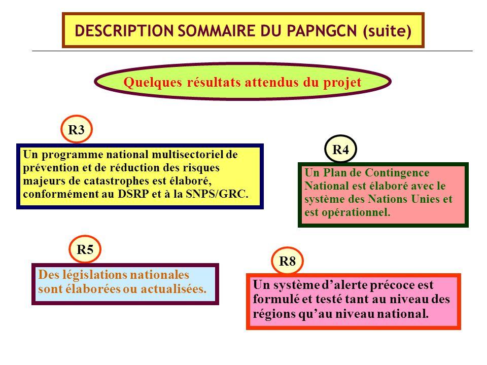 DESCRIPTION SOMMAIRE DU PAPNGCN (suite) Quelques résultats attendus du projet Un programme national multisectoriel de prévention et de réduction des r