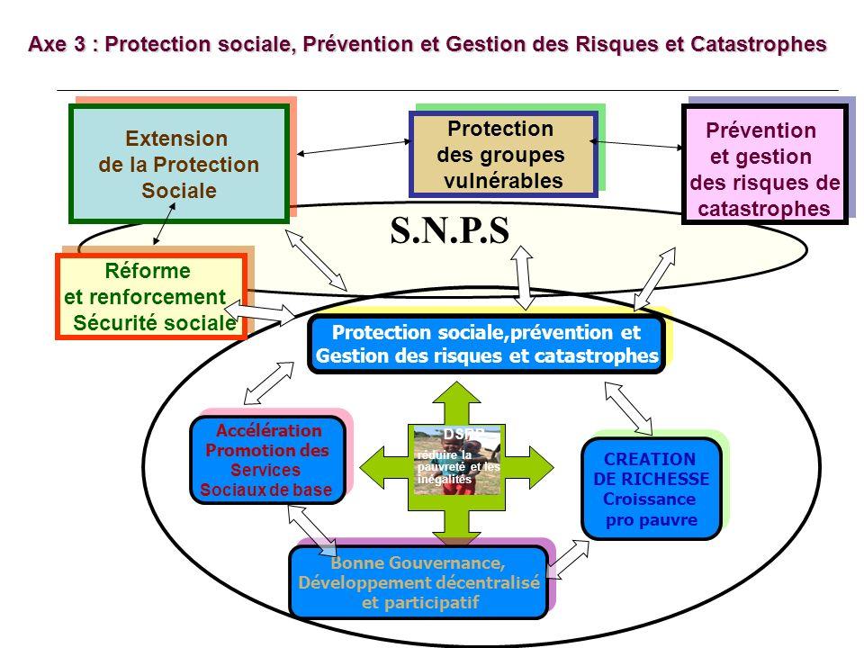 S.N.P.S DSRP Protection sociale,prévention et Gestion des risques et catastrophes Protection sociale,prévention et Gestion des risques et catastrophes