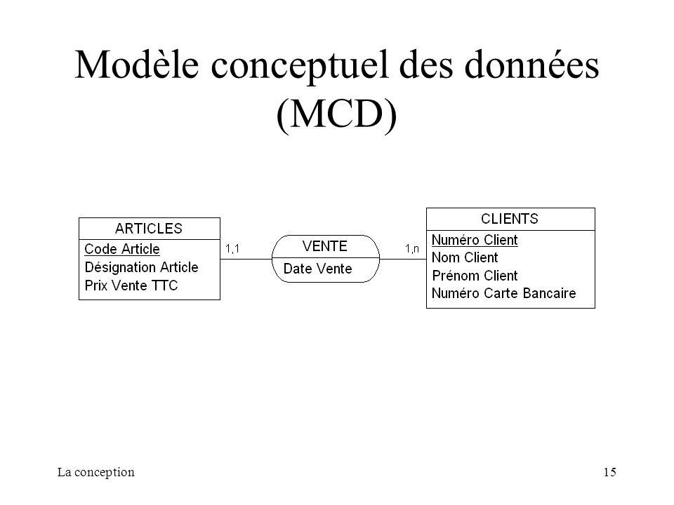 La conception15 Modèle conceptuel des données (MCD)