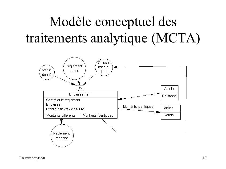 La conception17 Modèle conceptuel des traitements analytique (MCTA)