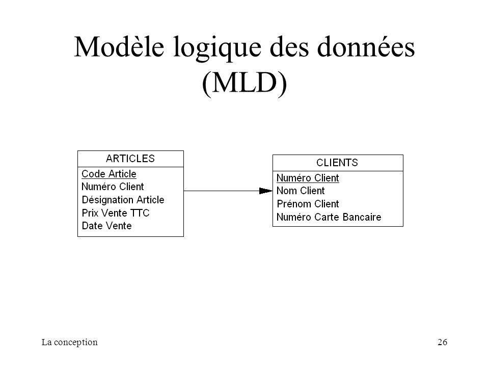 La conception26 Modèle logique des données (MLD)