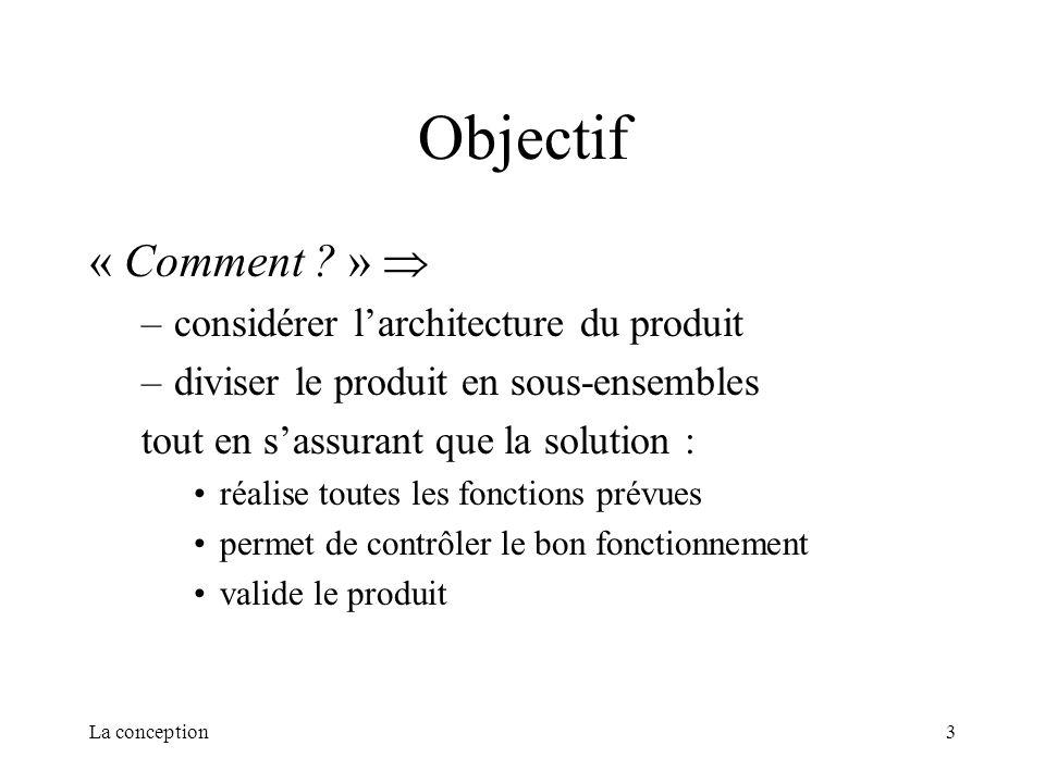 La conception3 Objectif « Comment ? » –considérer larchitecture du produit –diviser le produit en sous-ensembles tout en sassurant que la solution : r