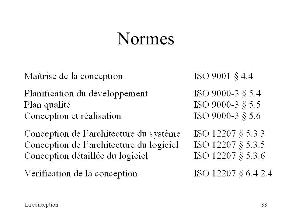La conception33 Normes