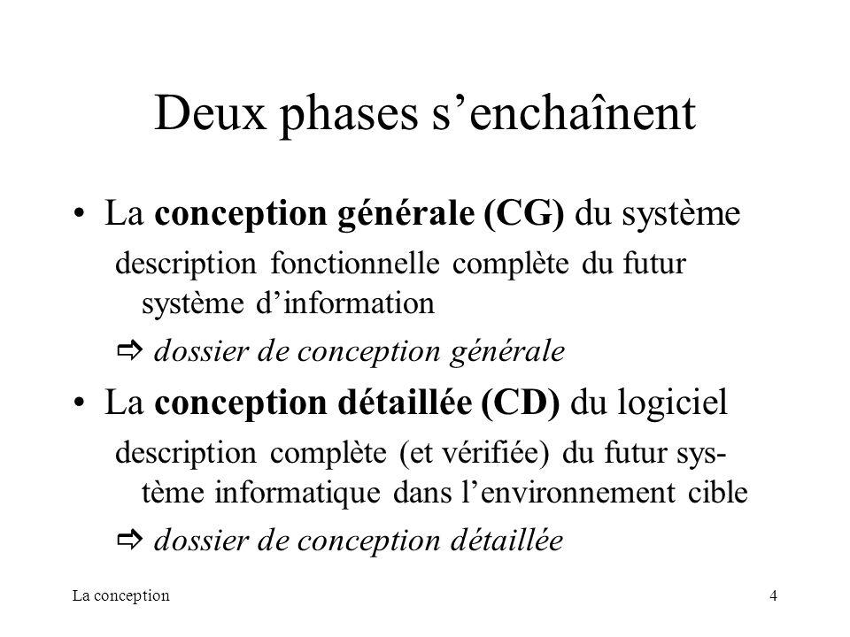 La conception4 Deux phases senchaînent La conception générale (CG) du système description fonctionnelle complète du futur système dinformation dossier