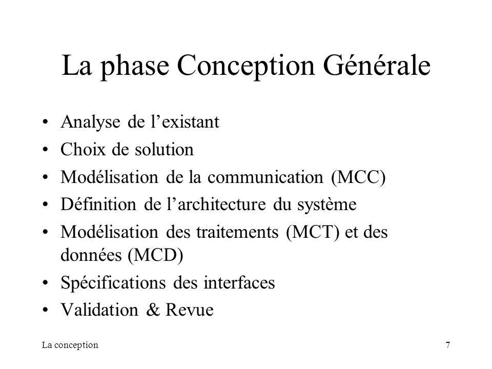 La conception7 La phase Conception Générale Analyse de lexistant Choix de solution Modélisation de la communication (MCC) Définition de larchitecture