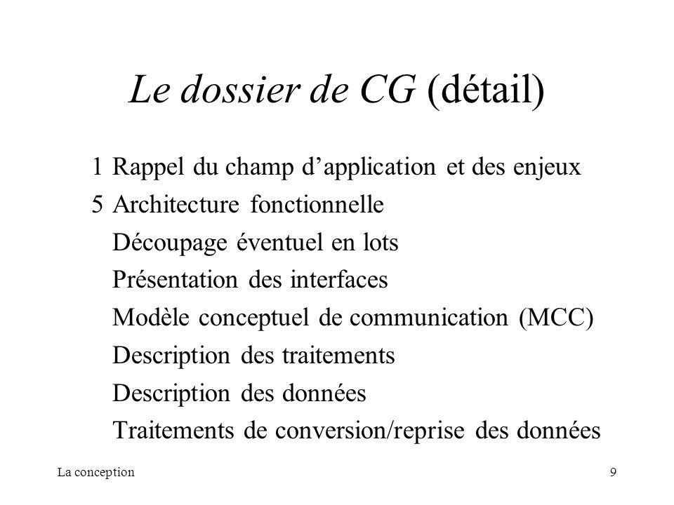 La conception9 Le dossier de CG (détail) 1Rappel du champ dapplication et des enjeux 5Architecture fonctionnelle Découpage éventuel en lots Présentati