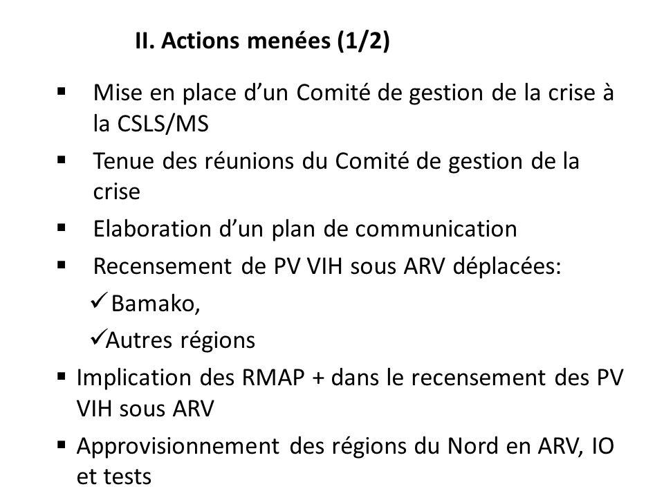 Mise en place dun Comité de gestion de la crise à la CSLS/MS Tenue des réunions du Comité de gestion de la crise Elaboration dun plan de communication