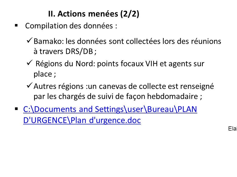 Compilation des données : Bamako: les données sont collectées lors des réunions à travers DRS/DB ; Régions du Nord: points focaux VIH et agents sur pl