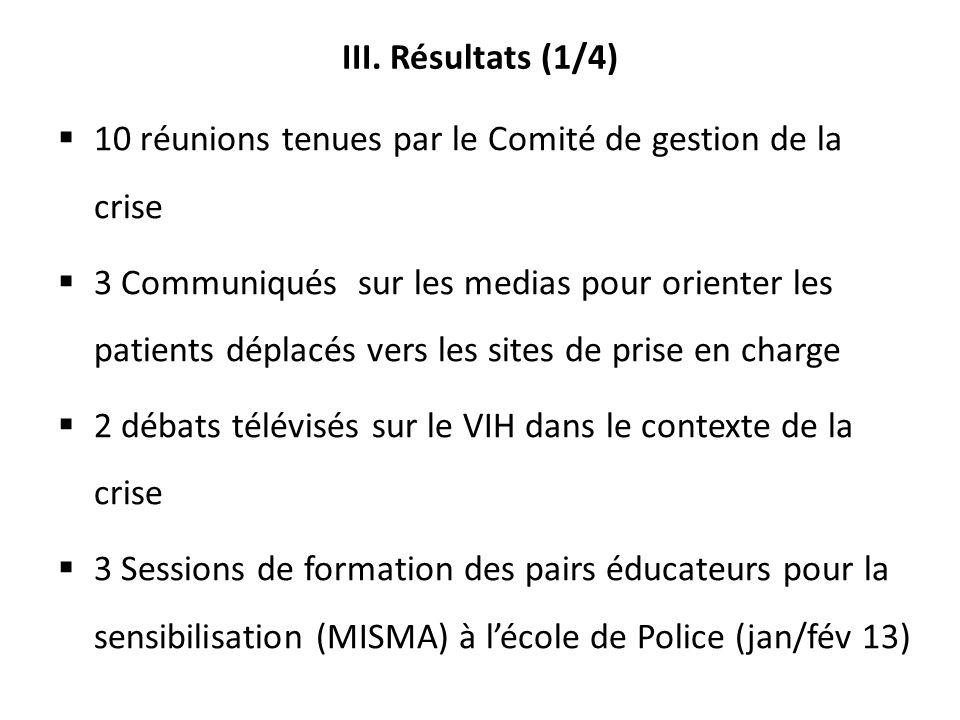 III. Résultats (1/4) 10 réunions tenues par le Comité de gestion de la crise 3 Communiqués sur les medias pour orienter les patients déplacés vers les
