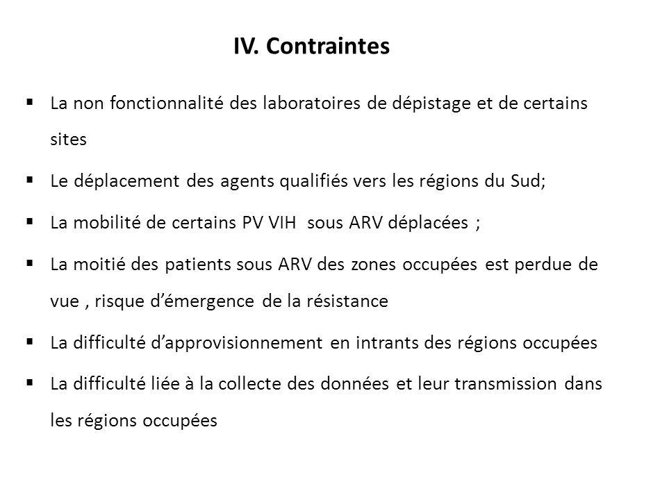 La non fonctionnalité des laboratoires de dépistage et de certains sites Le déplacement des agents qualifiés vers les régions du Sud; La mobilité de c