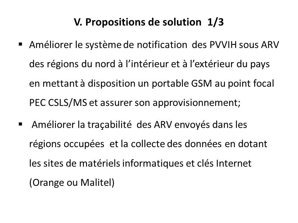 V. Propositions de solution 1/3 Améliorer le système de notification des PVVIH sous ARV des régions du nord à lintérieur et à lextérieur du pays en me