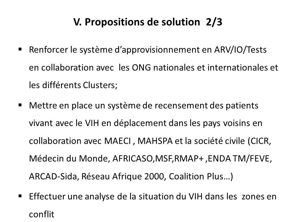 Renforcer le système dapprovisionnement en ARV/IO/Tests en collaboration avec les ONG nationales et internationales et les différents Clusters; Mettre
