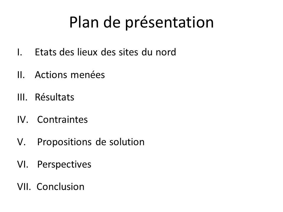 Plan de présentation I.Etats des lieux des sites du nord II.Actions menées III.Résultats IV. Contraintes V. Propositions de solution VI. Perspectives