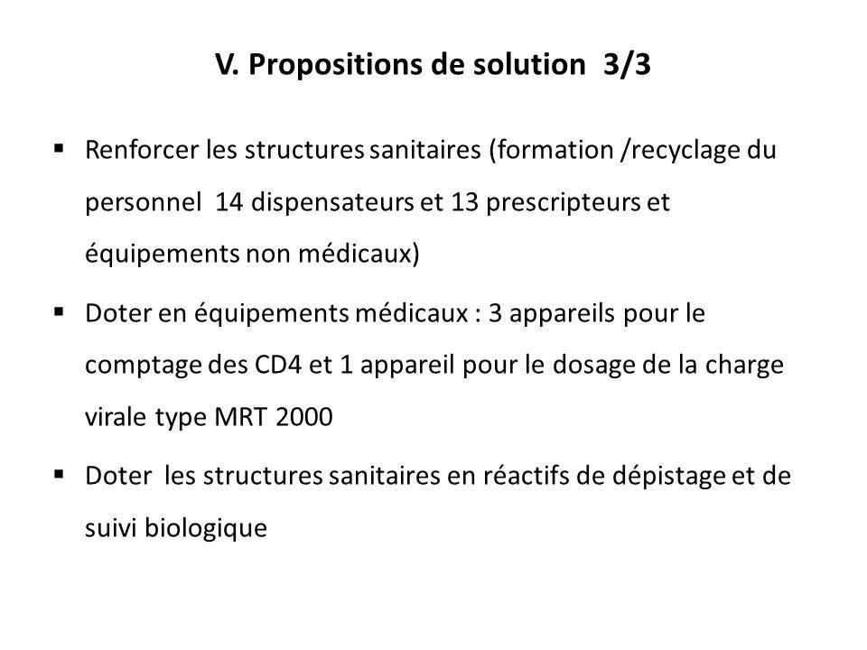 Renforcer les structures sanitaires (formation /recyclage du personnel 14 dispensateurs et 13 prescripteurs et équipements non médicaux) Doter en équi