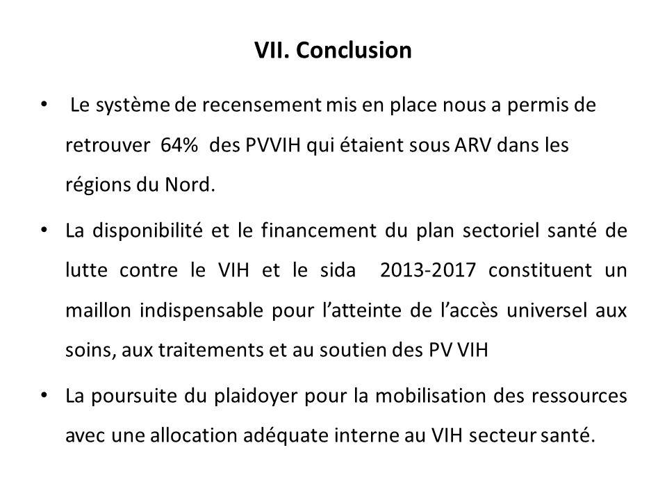 VII. Conclusion Le système de recensement mis en place nous a permis de retrouver 64% des PVVIH qui étaient sous ARV dans les régions du Nord. La disp