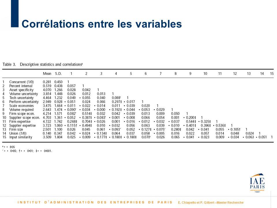 E. Chiapello et P. Gilbert –Master Recherche Corrélations entre les variables