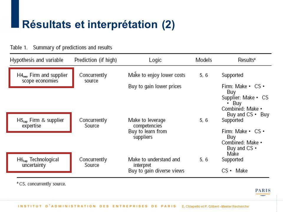 E. Chiapello et P. Gilbert –Master Recherche Résultats et interprétation (2)