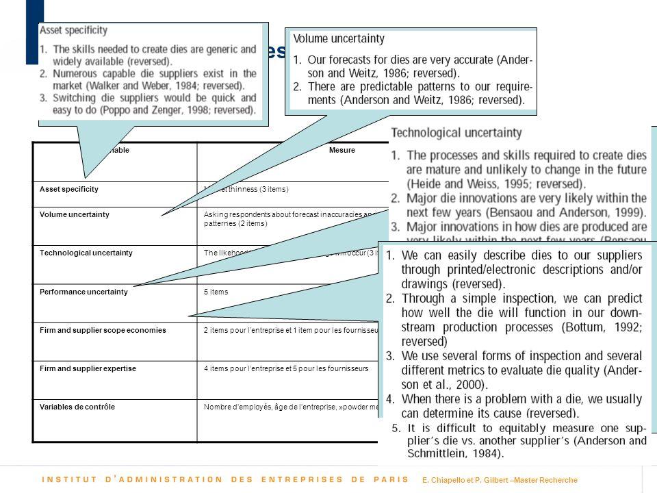 E. Chiapello et P. Gilbert –Master Recherche Opérationnalisation des variables : variables indépendantes VariableMesureHypothèses testées Asset specif