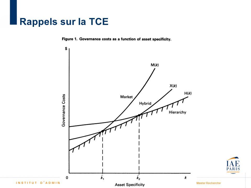 E. Chiapello et P. Gilbert –Master Recherche Rappels sur la TCE
